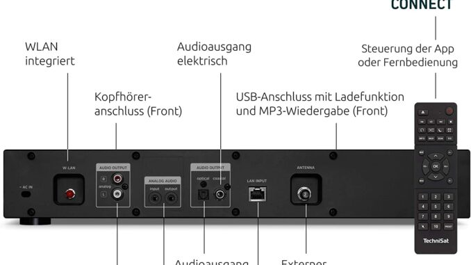 Technisat DAB Radio